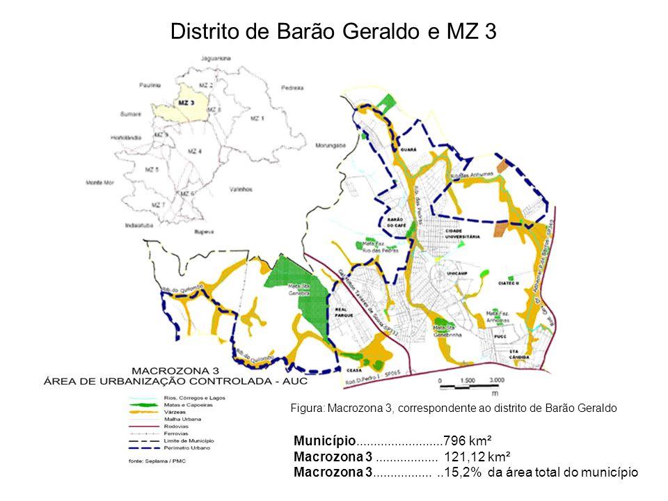 Figura: Macrozona 3, correspondente ao distrito de Barão Geraldo Distrito de Barão Geraldo e MZ 3 Município.........................796 km² Macrozona