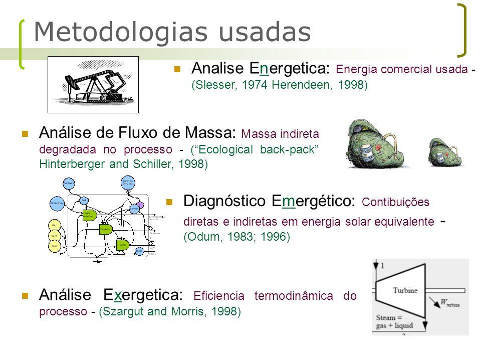 """Análise de Fluxo de Massa: Massa indireta degradada no processo - (""""Ecological back-pack"""" Hinterberger and Schiller, 1998) Diagnóstico Emergético: Con"""