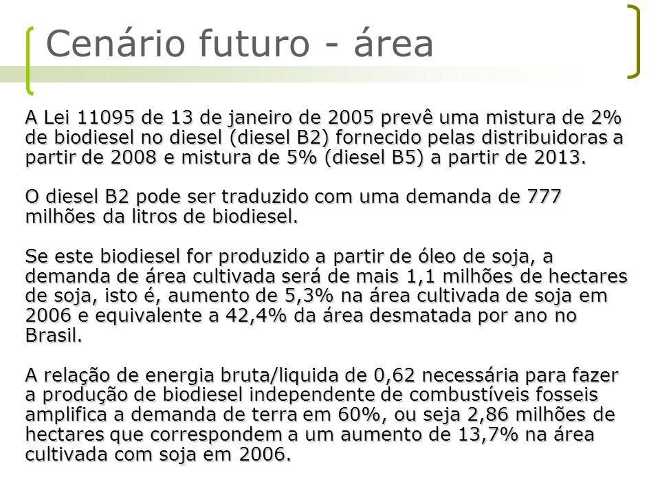 A Lei 11095 de 13 de janeiro de 2005 prevê uma mistura de 2% de biodiesel no diesel (diesel B2) fornecido pelas distribuidoras a partir de 2008 e mist