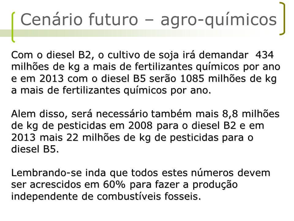 Com o diesel B2, o cultivo de soja irá demandar 434 milhões de kg a mais de fertilizantes químicos por ano e em 2013 com o diesel B5 serão 1085 milhõe