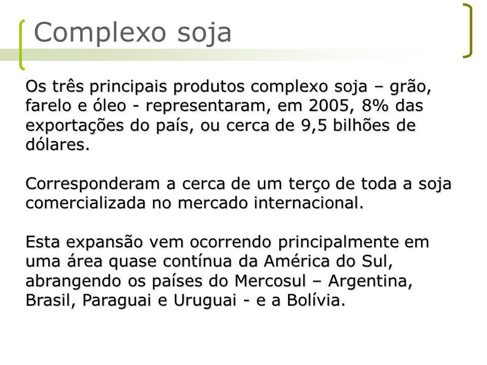 Os três principais produtos complexo soja – grão, farelo e óleo - representaram, em 2005, 8% das exportações do país, ou cerca de 9,5 bilhões de dólar