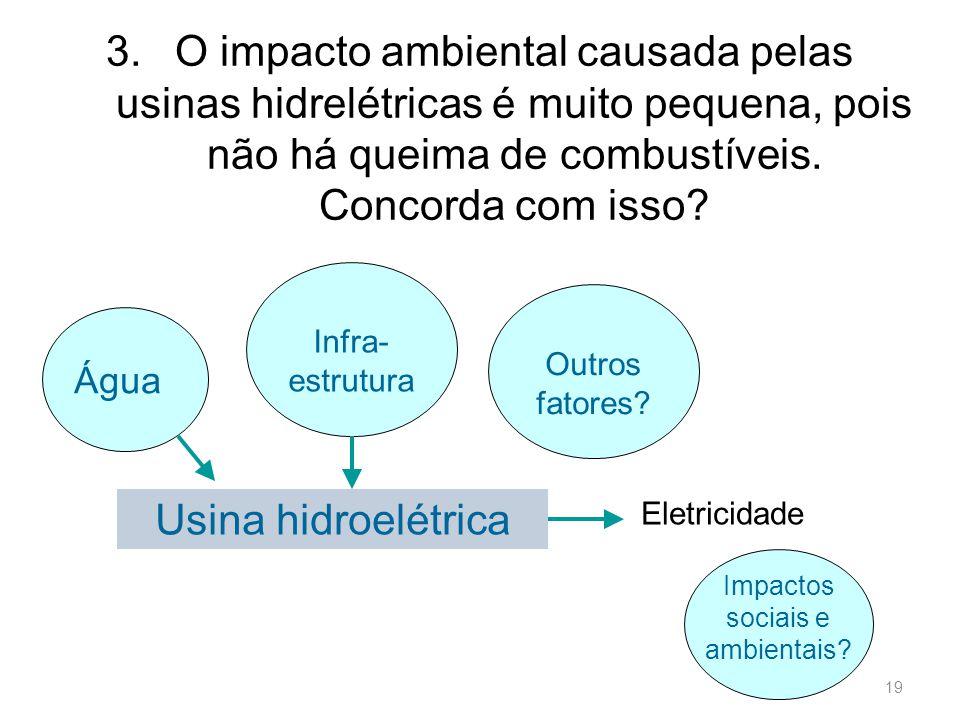 3.O impacto ambiental causada pelas usinas hidrelétricas é muito pequena, pois não há queima de combustíveis. Concorda com isso? Usina hidroelétrica Á