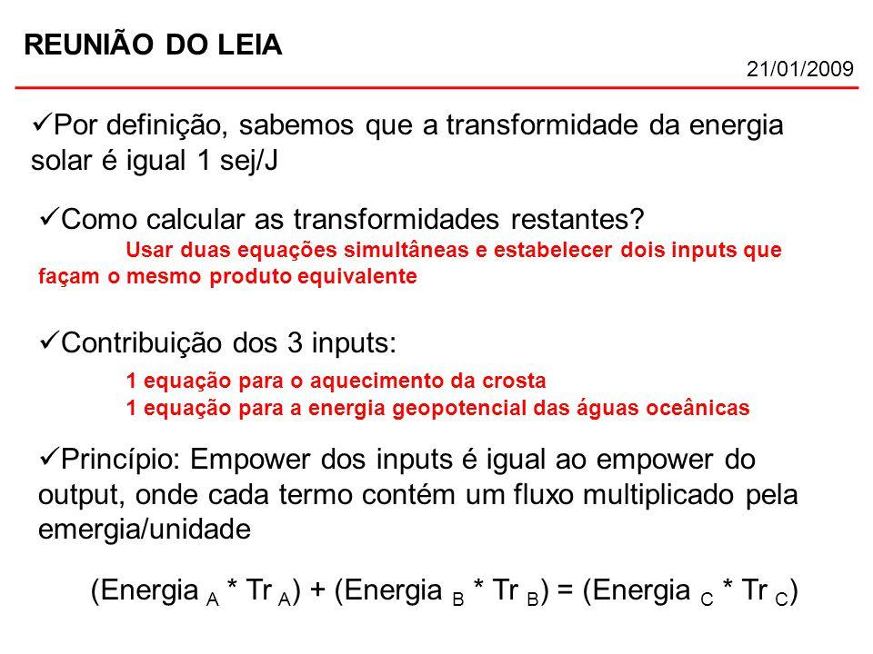 REUNIÃO DO LEIA 21/01/2009 Por definição, sabemos que a transformidade da energia solar é igual 1 sej/J Contribuição dos 3 inputs: 1 equação para o aq