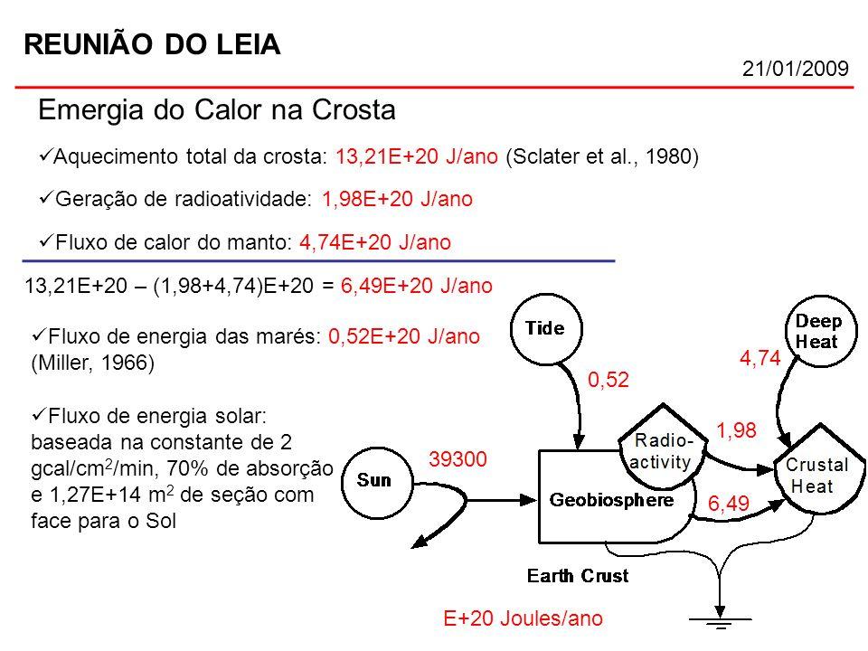 REUNIÃO DO LEIA 21/01/2009 Emergia do Calor na Crosta Aquecimento total da crosta: 13,21E+20 J/ano (Sclater et al., 1980) Geração de radioatividade: 1
