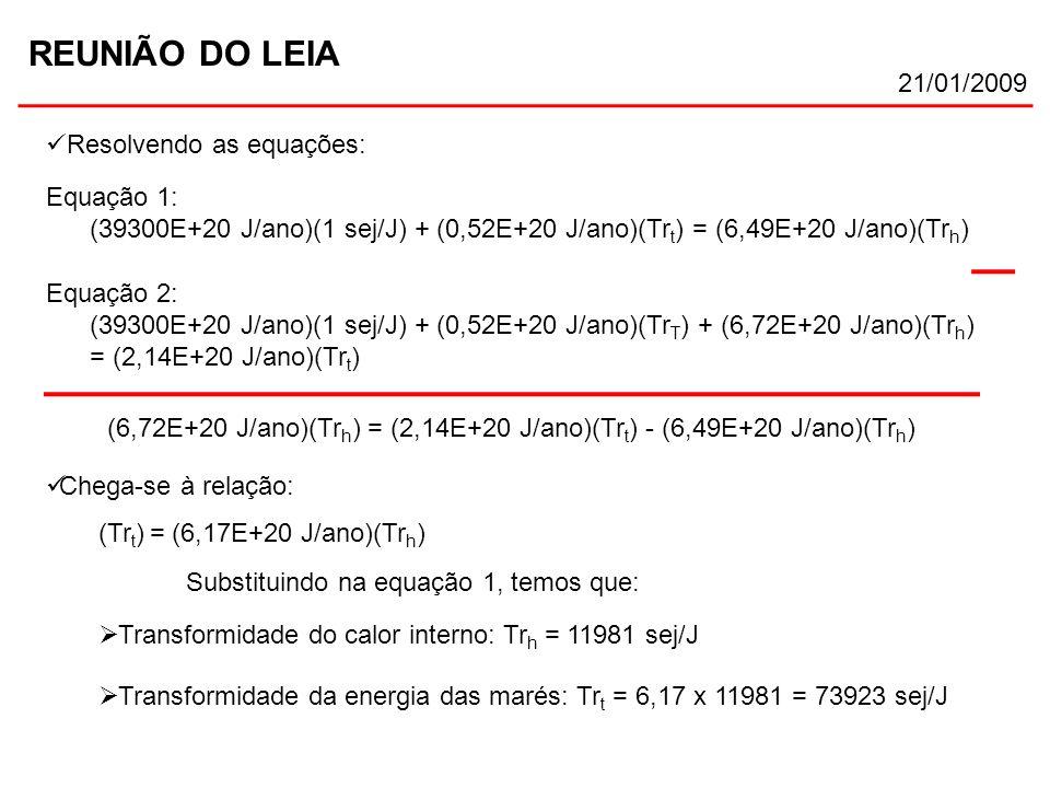 REUNIÃO DO LEIA 21/01/2009 Resolvendo as equações: Equação 2: (39300E+20 J/ano)(1 sej/J) + (0,52E+20 J/ano)(Tr T ) + (6,72E+20 J/ano)(Tr h ) = (2,14E+
