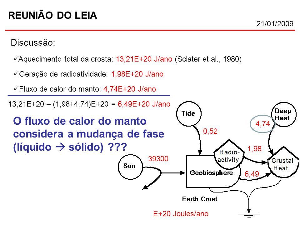 REUNIÃO DO LEIA 21/01/2009 Discussão: Aquecimento total da crosta: 13,21E+20 J/ano (Sclater et al., 1980) Geração de radioatividade: 1,98E+20 J/ano E+