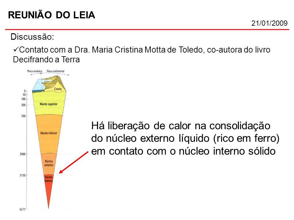 REUNIÃO DO LEIA 21/01/2009 Discussão: Há liberação de calor na consolidação do núcleo externo líquido (rico em ferro) em contato com o núcleo interno