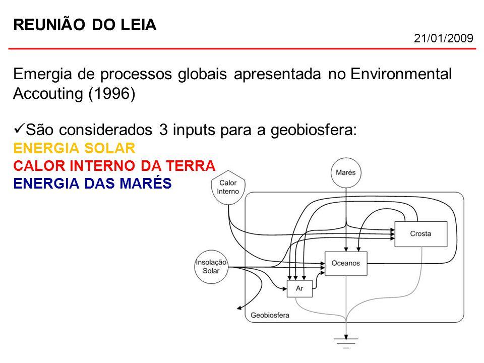 REUNIÃO DO LEIA 21/01/2009 Emergia de processos globais apresentada no Environmental Accouting (1996) São considerados 3 inputs para a geobiosfera: EN