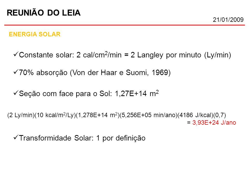 REUNIÃO DO LEIA 21/01/2009 ENERGIA SOLAR Constante solar: 2 cal/cm 2 /min = 2 Langley por minuto (Ly/min) 70% absorção (Von der Haar e Suomi, 1969) Se