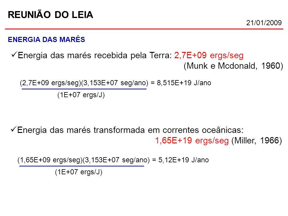 REUNIÃO DO LEIA 21/01/2009 ENERGIA DAS MARÉS Energia das marés recebida pela Terra: 2,7E+09 ergs/seg (Munk e Mcdonald, 1960) (2,7E+09 ergs/seg)(3,153E