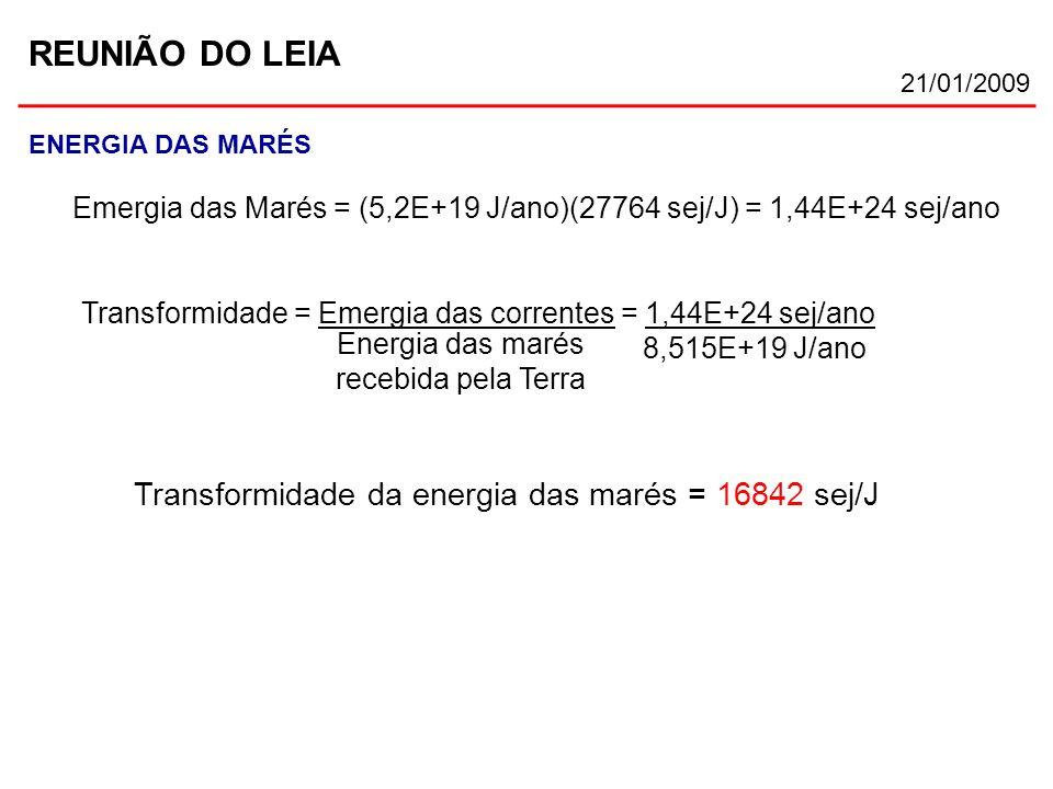 REUNIÃO DO LEIA 21/01/2009 ENERGIA DAS MARÉS Emergia das Marés = (5,2E+19 J/ano)(27764 sej/J) = 1,44E+24 sej/ano Transformidade = Emergia das corrente