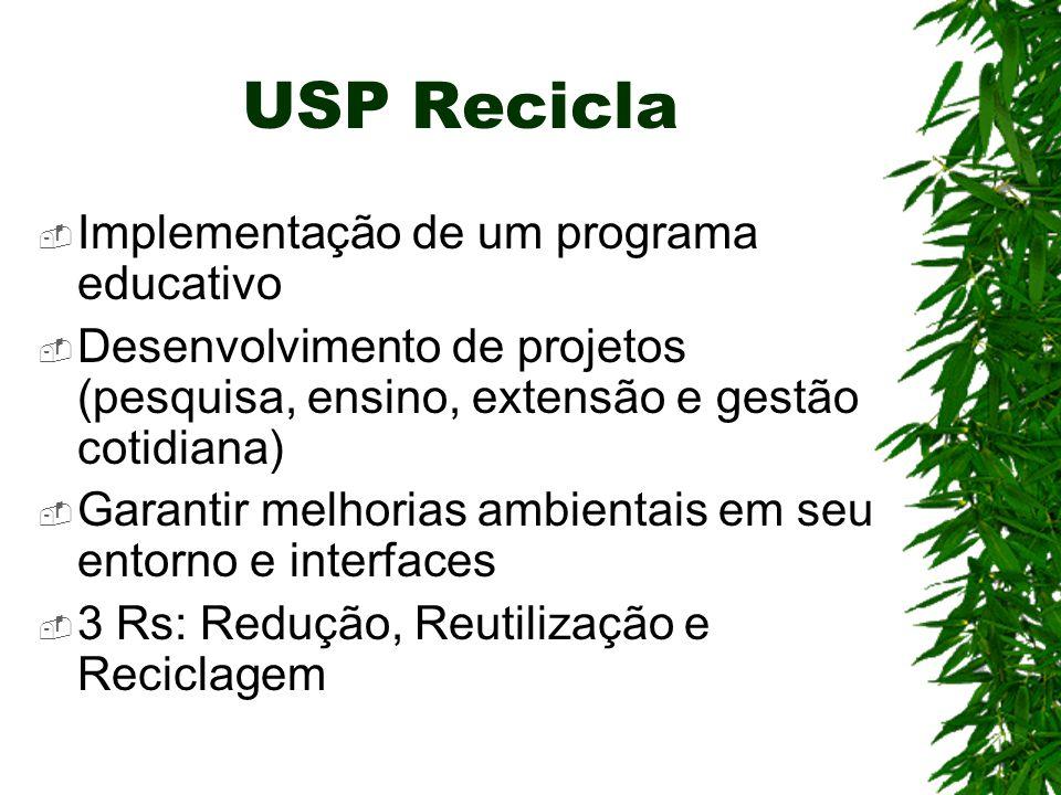 USP Recicla  Implementação de um programa educativo  Desenvolvimento de projetos (pesquisa, ensino, extensão e gestão cotidiana)  Garantir melhoria