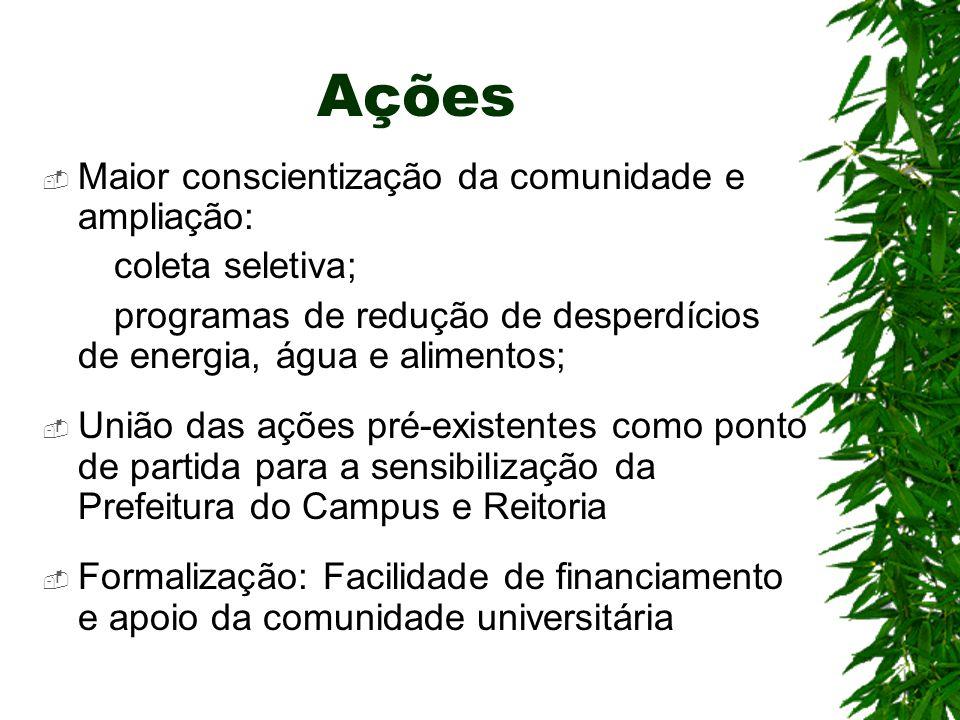 Ações  Maior conscientização da comunidade e ampliação: coleta seletiva; programas de redução de desperdícios de energia, água e alimentos;  União d
