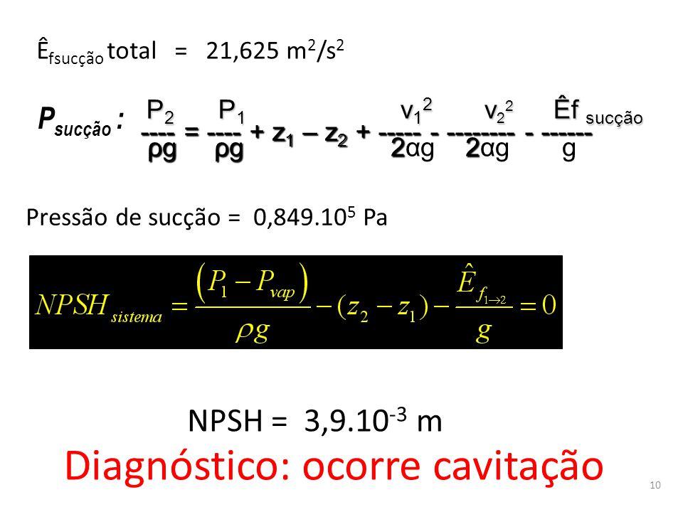 10 Ê fsucção total = 21,625 m 2 /s 2 Pressão de sucção = 0,849.10 5 Pa NPSH = 3,9.10 -3 m P 2 P 1 v 1 2 v 2 2 Êf sucção P 2 P 1 v 1 2 v 2 2 Êf sucção