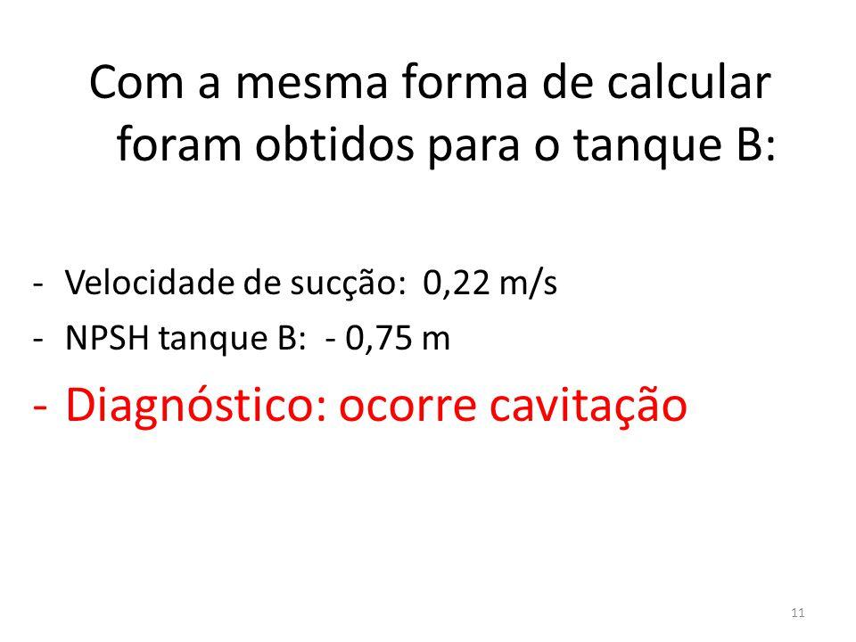 Com a mesma forma de calcular foram obtidos para o tanque B: -Velocidade de sucção: 0,22 m/s -NPSH tanque B: - 0,75 m -Diagnóstico: ocorre cavitação 1