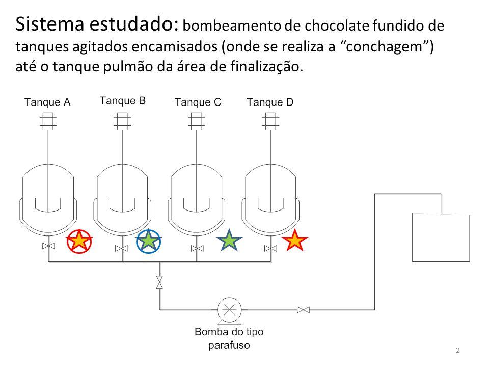 """Sistema estudado: bombeamento de chocolate fundido de tanques agitados encamisados (onde se realiza a """"conchagem"""") até o tanque pulmão da área de fina"""