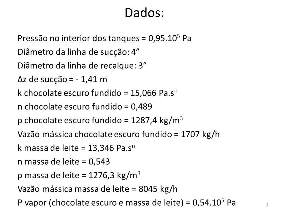 """4 Dados: Pressão no interior dos tanques = 0,95.10 5 Pa Diâmetro da linha de sucção: 4"""" Diâmetro da linha de recalque: 3"""" Δz de sucção = - 1,41 m k ch"""