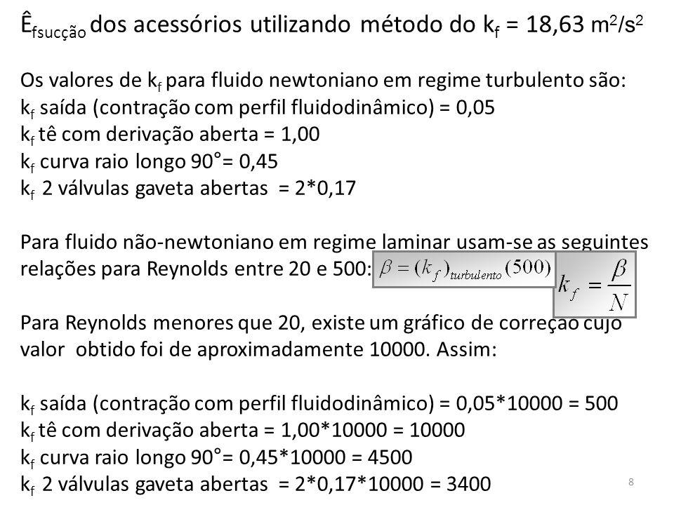 9 Gráfico de correção k laminar / k turbulento