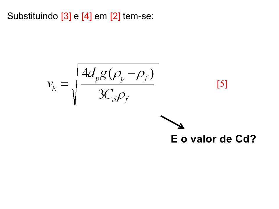 E o valor de Cd? Substituindo [3] e [4] em [2] tem-se: [5]