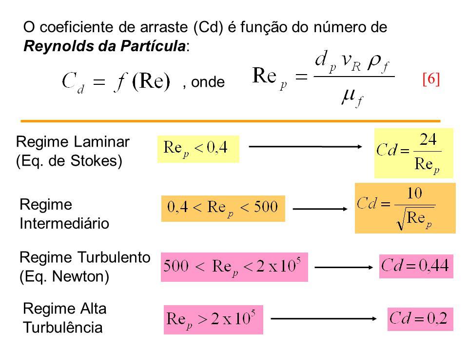 O coeficiente de arraste (Cd) é função do número de Reynolds da Partícula: Regime Laminar (Eq. de Stokes) Regime Intermediário Regime Turbulento (Eq.