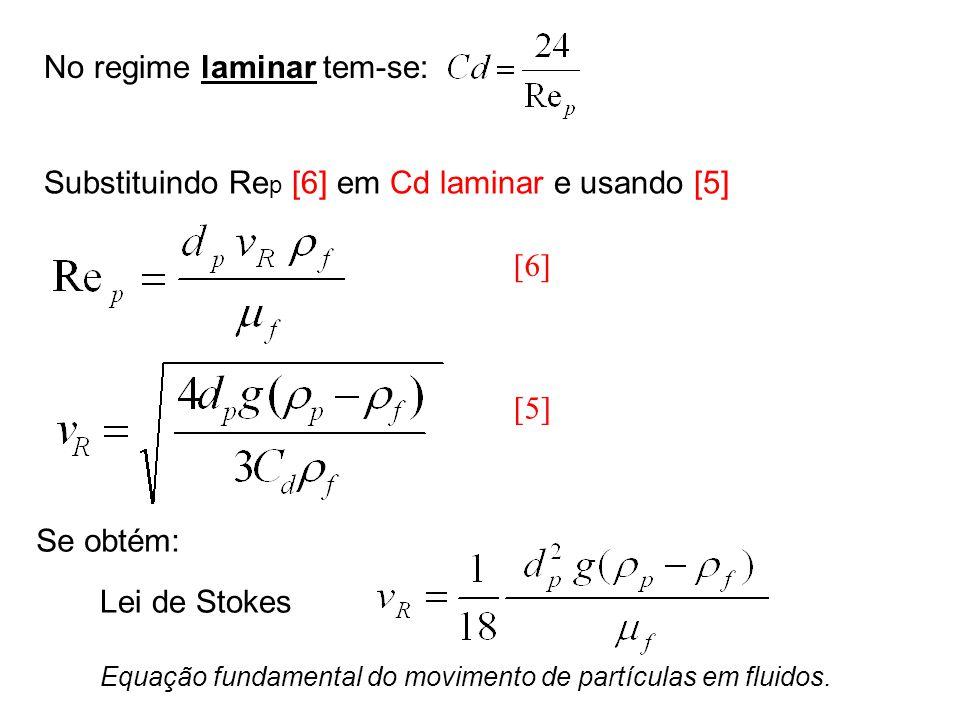 No regime laminar tem-se: Lei de Stokes Substituindo Re p [6] em Cd laminar e usando [5] [5] [6] Equação fundamental do movimento de partículas em flu