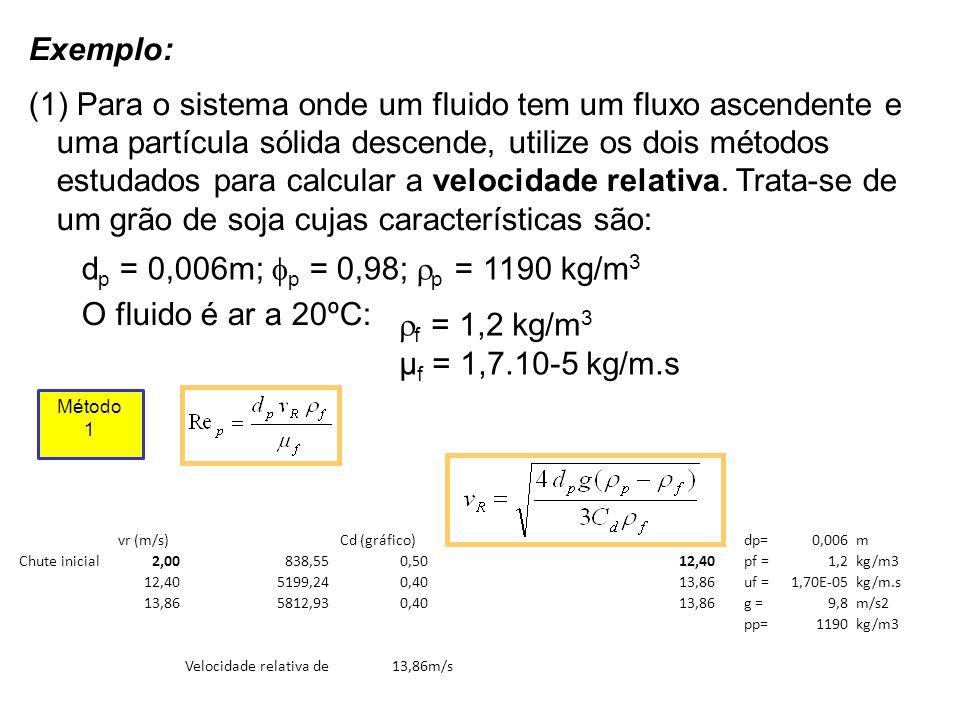 Exemplo: (1) Para o sistema onde um fluido tem um fluxo ascendente e uma partícula sólida descende, utilize os dois métodos estudados para calcular a