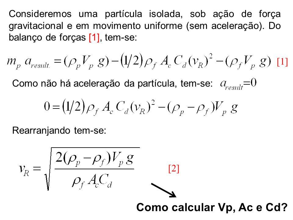 Consideremos uma partícula isolada, sob ação de força gravitacional e em movimento uniforme (sem aceleração). Do balanço de forças [1], tem-se: Como n