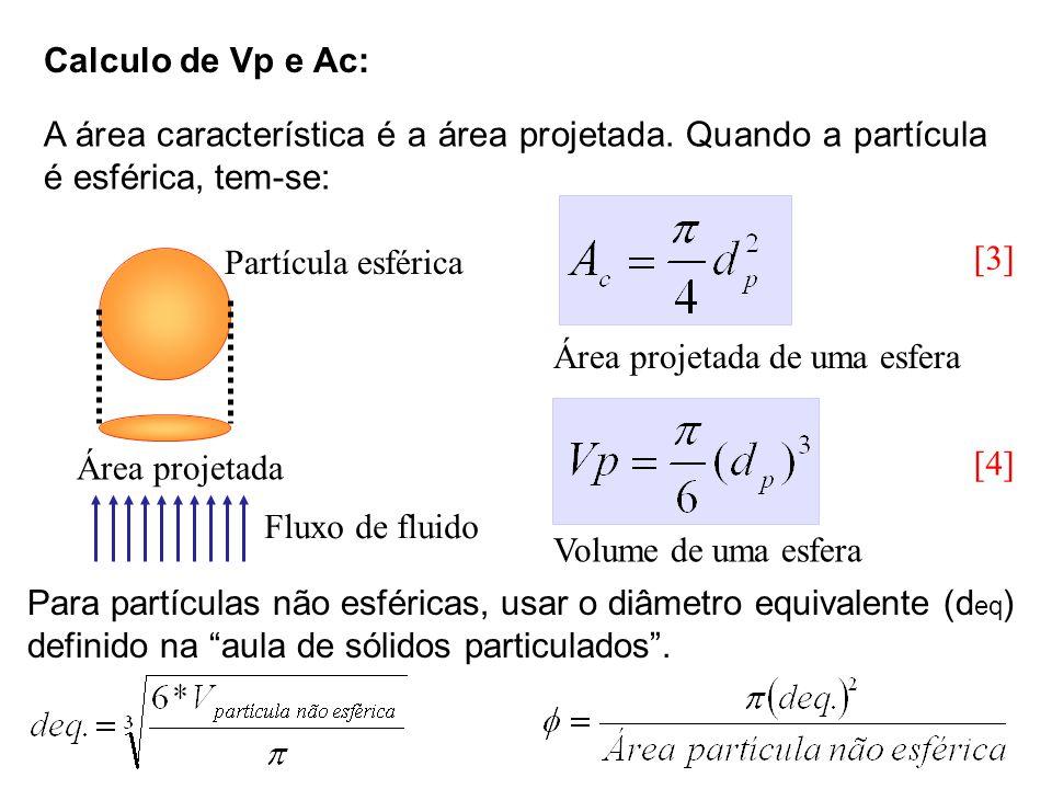 A área característica é a área projetada. Quando a partícula é esférica, tem-se: Calculo de Vp e Ac: Área projetada Partícula esférica Área projetada