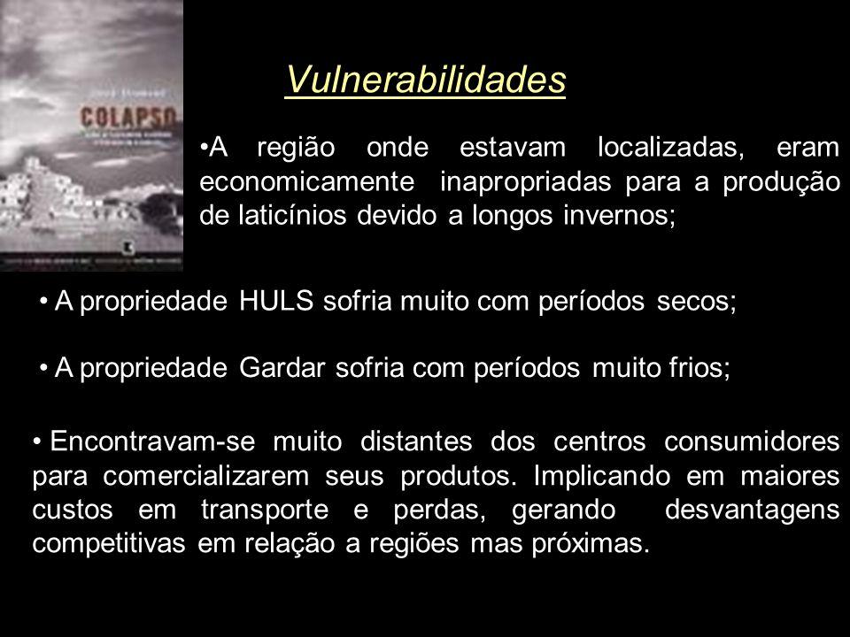 Vulnerabilidades A região onde estavam localizadas, eram economicamente inapropriadas para a produção de laticínios devido a longos invernos; A propri