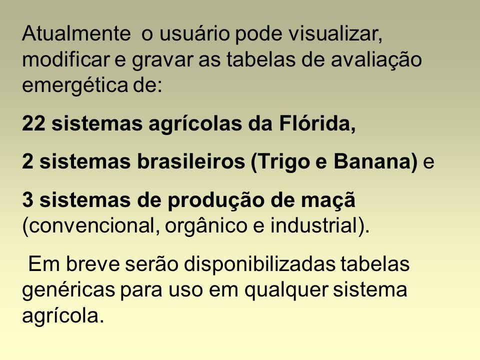 Atualmente o usuário pode visualizar, modificar e gravar as tabelas de avaliação emergética de: 22 sistemas agrícolas da Flórida, 2 sistemas brasileiros (Trigo e Banana) e 3 sistemas de produção de maçã (convencional, orgânico e industrial).