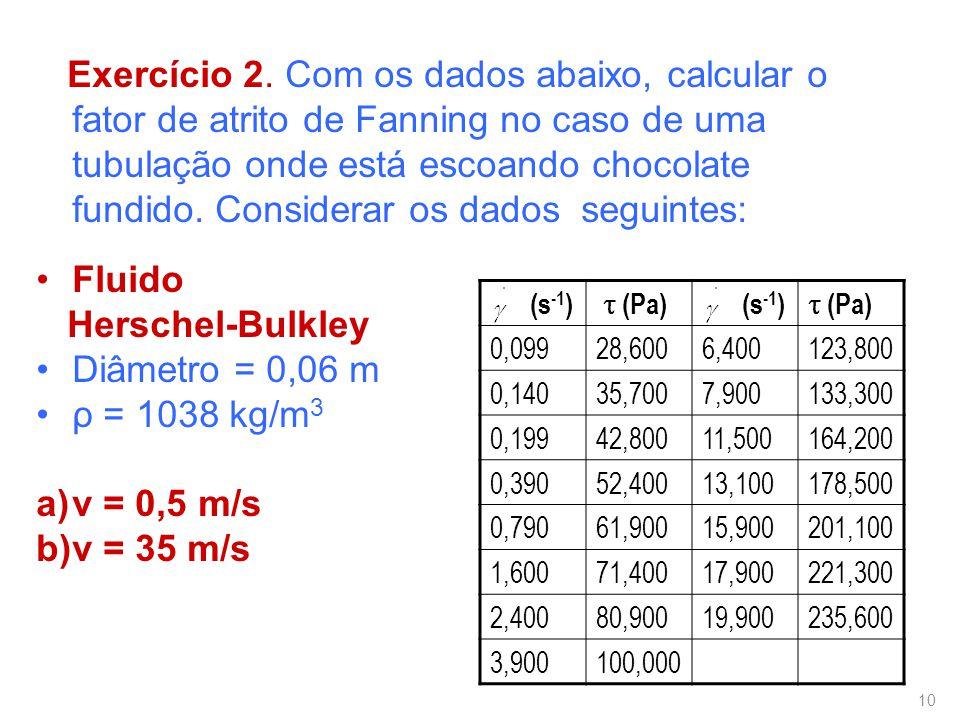 Exercício 2. Com os dados abaixo, calcular o fator de atrito de Fanning no caso de uma tubulação onde está escoando chocolate fundido. Considerar os d