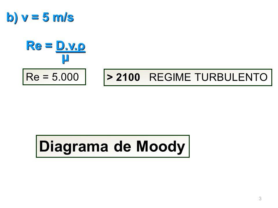 Re = D.v.ρ μ b) v = 5 m/s Re = 5.000 > 2100 REGIME TURBULENTO Diagrama de Moody 3