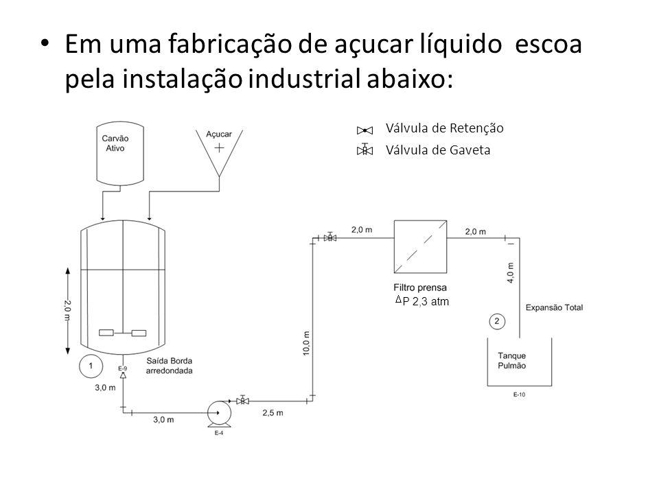 Em uma fabricação de açucar líquido escoa pela instalação industrial abaixo: Válvula de Retenção Válvula de Gaveta P 2,3 atm