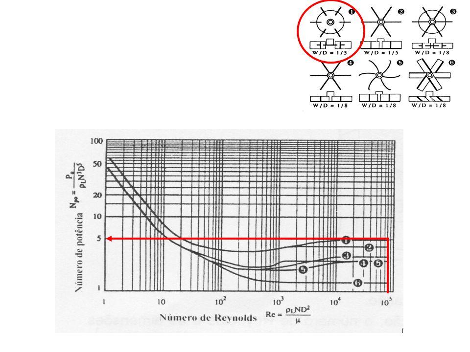 Resposta: 24.90 Watts/m 3