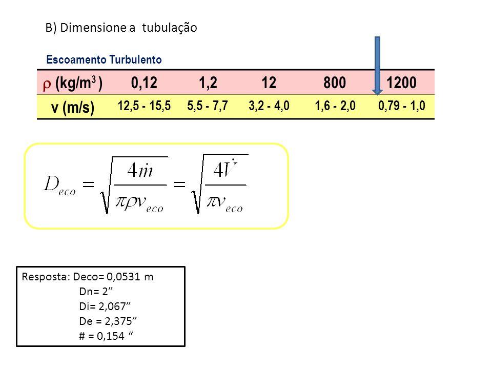 C) Determine a altura de projeto.