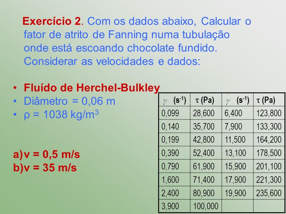 Exercício 2. Com os dados abaixo, Calcular o fator de atrito de Fanning numa tubulação onde está escoando chocolate fundido. Considerar as velocidades