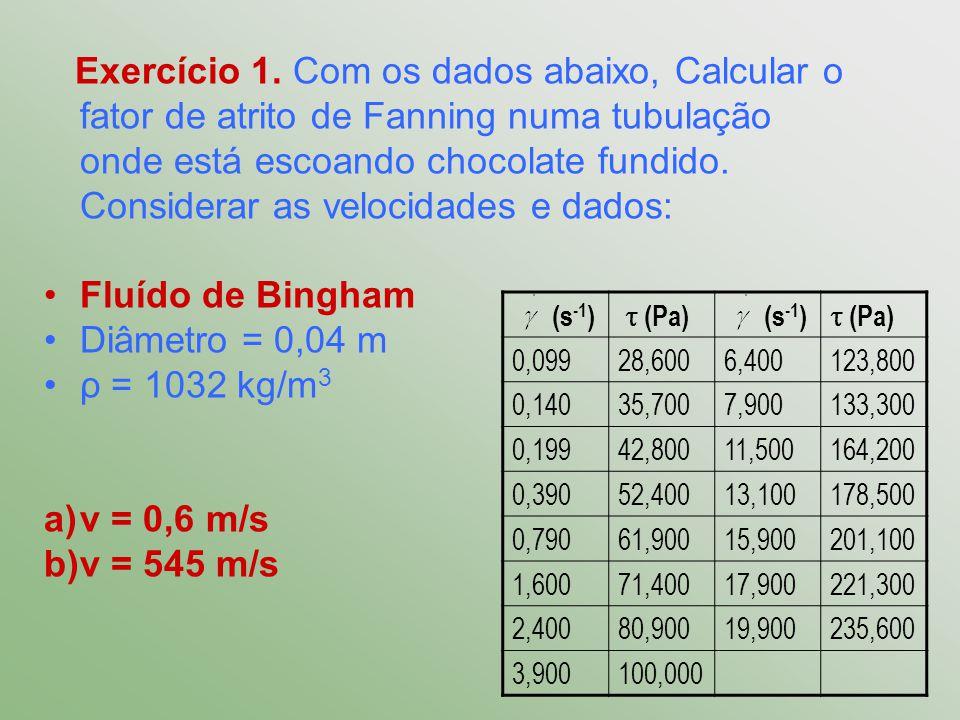 Exercício 1. Com os dados abaixo, Calcular o fator de atrito de Fanning numa tubulação onde está escoando chocolate fundido. Considerar as velocidades