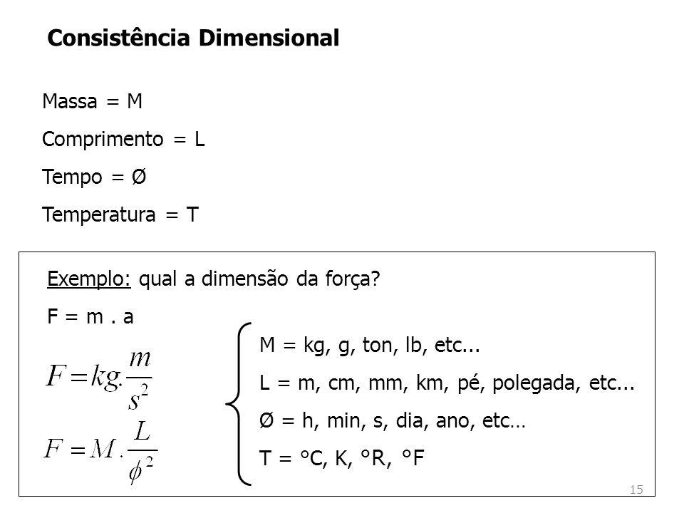 Massa = M Comprimento = L Tempo = Ø Temperatura = T Consistência Dimensional Exemplo: qual a dimensão da força? F = m. a M = kg, g, ton, lb, etc... L