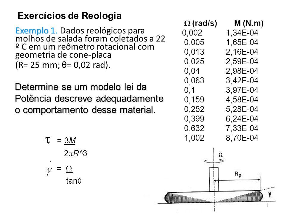  = 3M 2  R 3 =  tan  R = 25 mm  = 0,02 rad  Lei da potência =  K  = K n ln  = ln K + n ln  Coeficiente angular = n ln K n >1: Dilatante n<1: Pseudoplástico Exemplo 1 ln y = B + Ax 2 A é o coef.