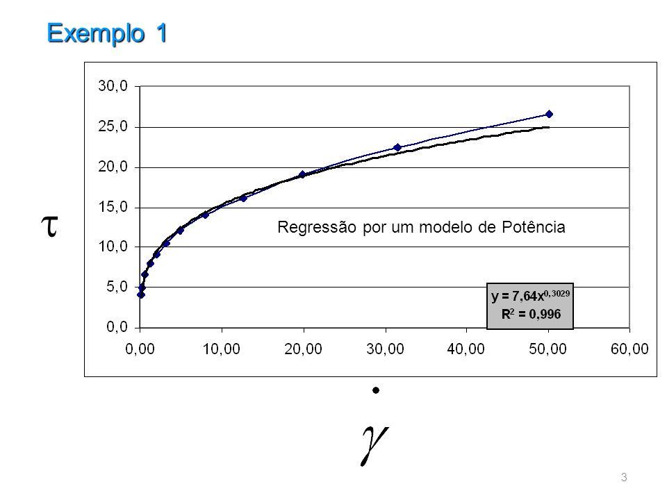  Exemplo 1 Regressão por um modelo de Potência 3