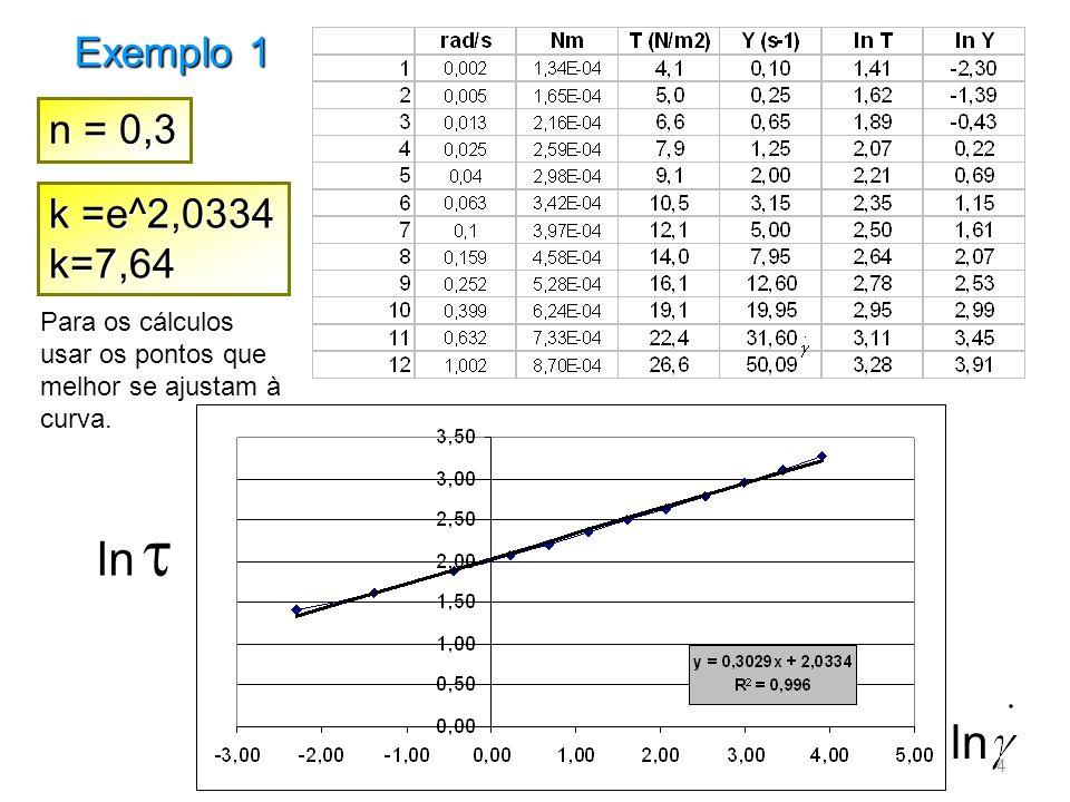 Exemplo 2 Qual é o fluido (modelo) que se adequa aos dados abaixo para suco de laranja concentrado.