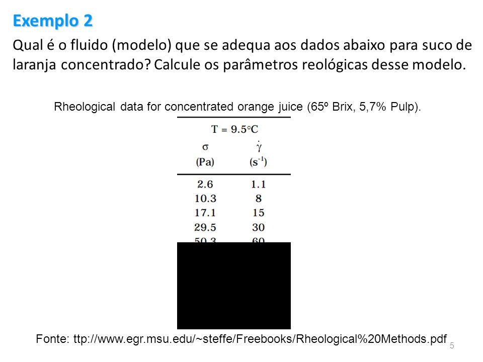 Exemplo 3 A figura ao lado apresenta a curva de escoamento de uma dispersão de amido de arroz a 40%.