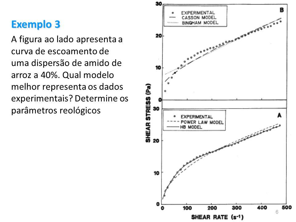 Exemplo 3 A figura ao lado apresenta a curva de escoamento de uma dispersão de amido de arroz a 40%. Qual modelo melhor representa os dados experiment