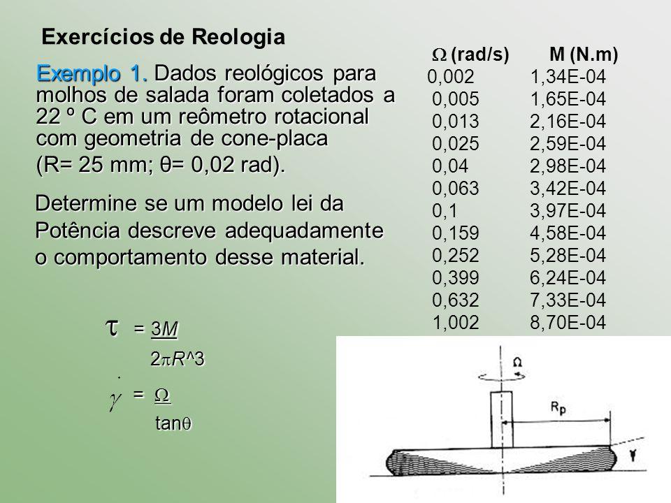  = 3M 2  R 3 2  R 3 =  =  tan  tan  R = 25 mm  = 0,02 rad  Lei da potência =  K  = K n ln  = ln K + n ln  Coeficiente angular = n ln K n <1: Dilatante n>1: Pseudoplástico Exemplo 1 ln y = B + Ax
