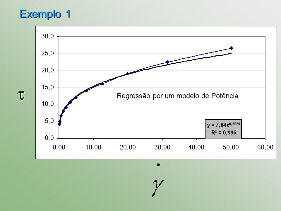  Exemplo 1 Regressão por um modelo de Potência