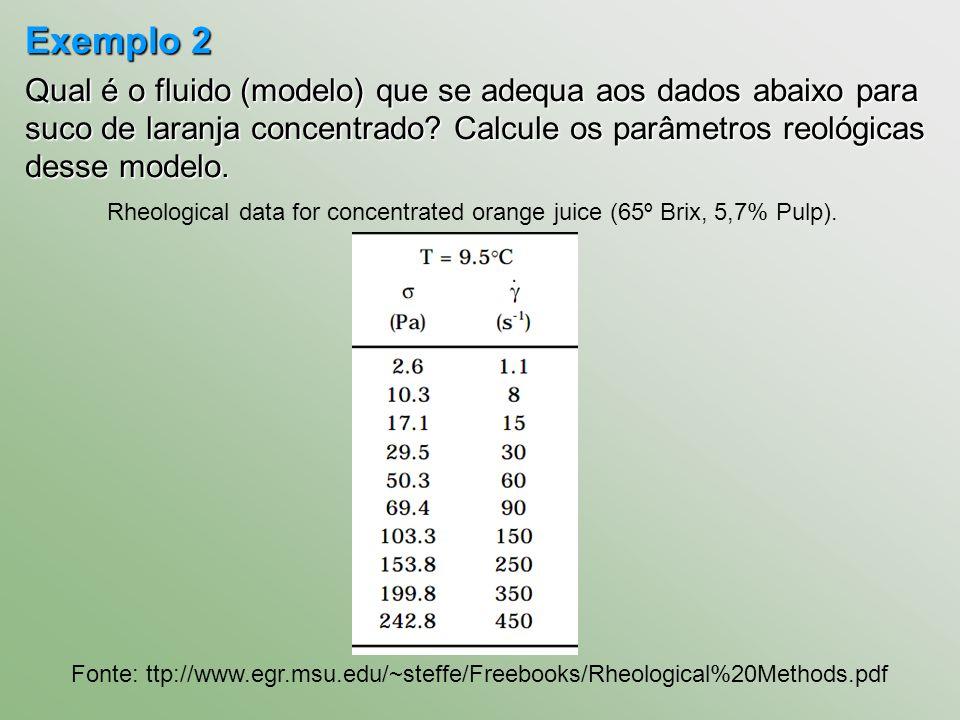Exemplo 2 Qual é o fluido (modelo) que se adequa aos dados abaixo para suco de laranja concentrado? Calcule os parâmetros reológicas desse modelo. Fon
