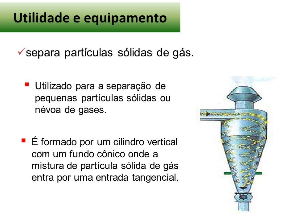 Utilidade e equipamento separa partículas sólidas de gás.