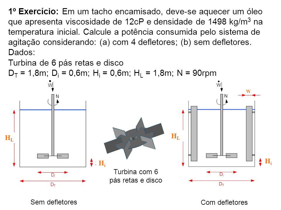 a) Com 4 defletores