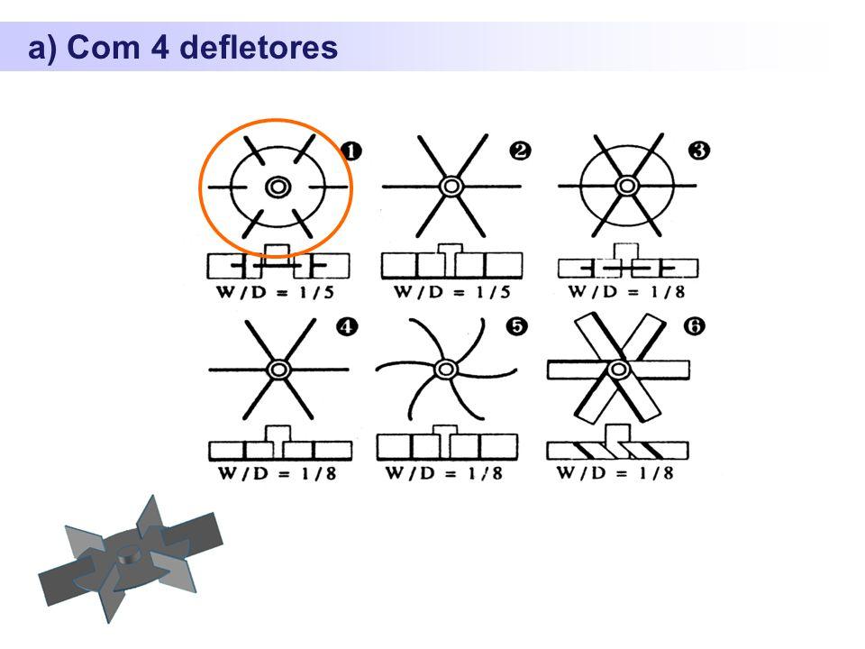Número de Potência = usar curva 1 e Re = 67400 a) Com 4 defletores