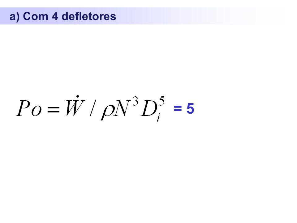  Reynolds  Froude b) Sem defletores Po = f (Re, Fr) Se Re>300 Impulsor: Flat blade disc turbine Sem defletores (R=0), a=1, b=40 Número de Potência
